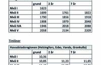 vartiointialan-tyoehtosopimus-palkkataulukot-1.1.2019_sv_2