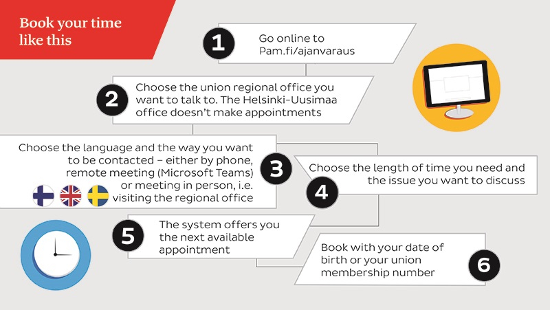 How to make an appointment with your PAM regional office from 27 September onwards. Drawing: Niko Moisas